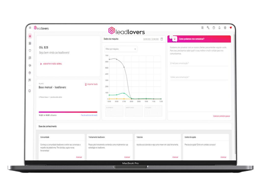 email marketing leadlovers - bravissimo digital